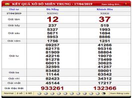 Phân tích xổ số miền trung ngày 24/04 từ các chuyên gia