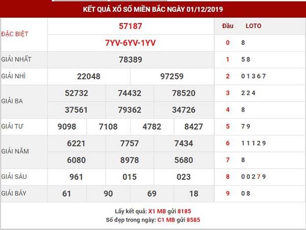 Thống kêkết quả SXMB thứ 2 ngày 02-12-2019