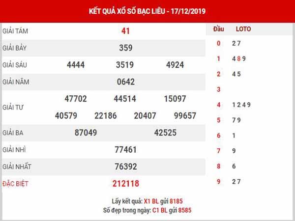 Thống kê XSBL ngày 24/12/2019