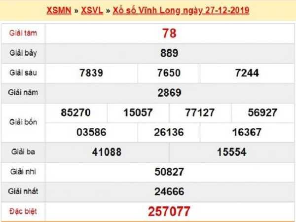 Soi cầu bạch thủ kqxs vĩnh long ngày 03/01 tỷ lệ trúng cao