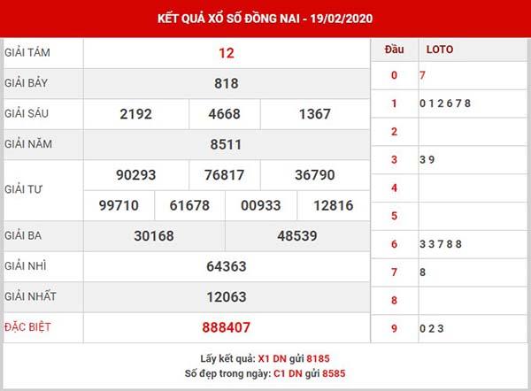 Thống kê XS Đồng Nai thứ 2 ngày 26-02-2020