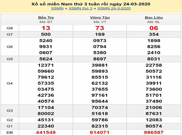 soi-cau-xsmn-25-3-2020-kqxsmn-24-3-min