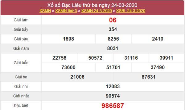 Thống kê XSBL 31/3/2020 - Phân tích KQXS Bạc Liêu thứ 3