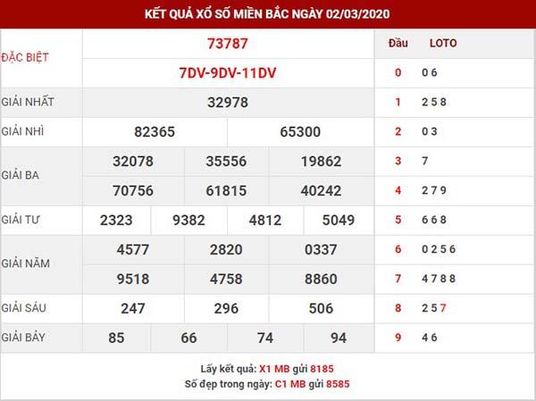 Phân tích KQSXMB thứ 3 ngày 3-3-2020