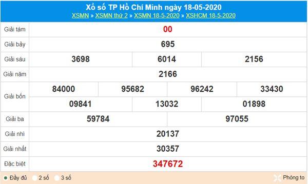 Dự đoán XSHCM 23/5/2020 - KQXS Hồ Chí Minh thứ 7