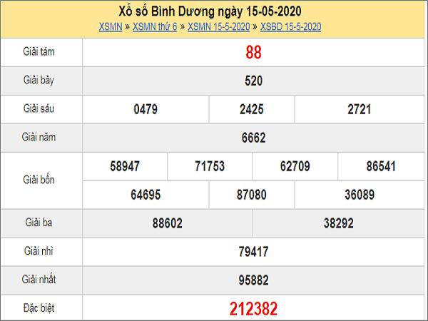 ket-qua-xo-so-binh-duong-15-5-2020-min