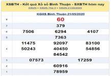 Tổng hợp KQXSBT- Phân tích xổ số bình thuận ngày 28/05/2020
