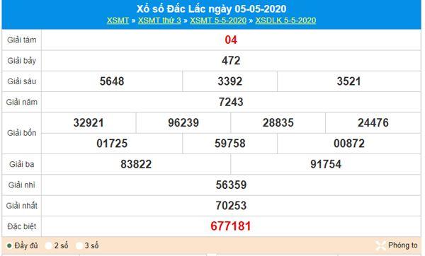 Thống kê XSDLK 12/5/2020 - KQXS ĐăkLắc hôm nay