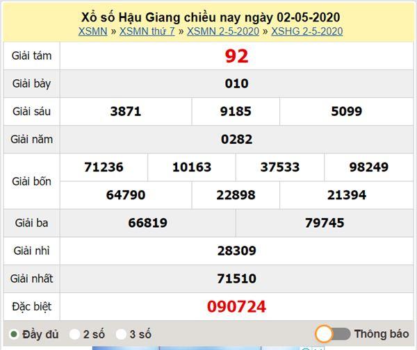 Thống kê XSHG 9/5/2020 - KQXS Hậu Giang  hôm nay