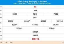 Thống kê XSQB 28/5/2020 - KQXS Quảng Bình thứ 5