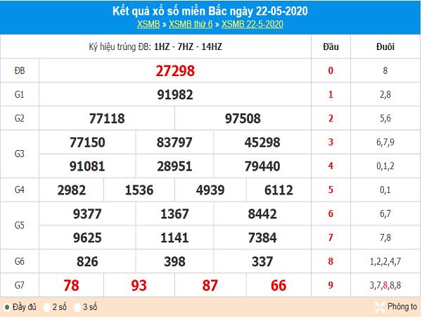 Cao thủ thống kê lô tô KQXSMB - xổ số miền bắc ngày 23/05