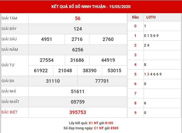 Thống kê XS Ninh Thuận thứ 6 ngày 22-5-2020