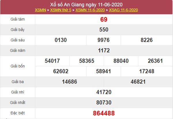 Dự đoán XSAG 18/6/2020 chốt KQXS An Giang thứ 5