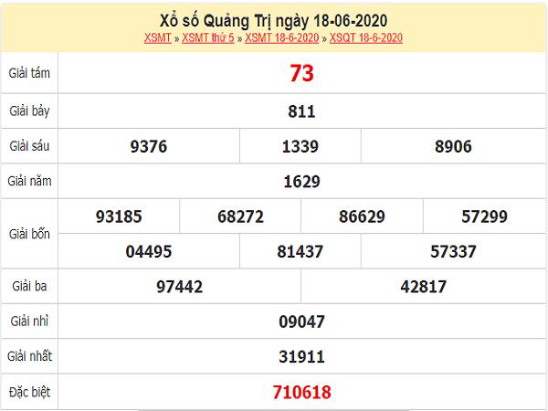 ket-qua-xo-so-Quang-Tri-ngay-18-6-2020-min