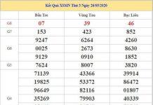 Thống kê KQXSMN 2/6/2020 chốt KQXS miền Nam thứ 3