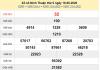 BANG KQXSNT- Nhận định xổ số ninh thuận ngày 26/06 hôm nay