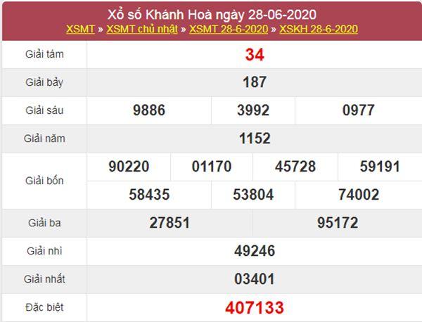 Dự đoán XSKH 1/7/2020 chốt KQXS Khánh Hòa thứ 4