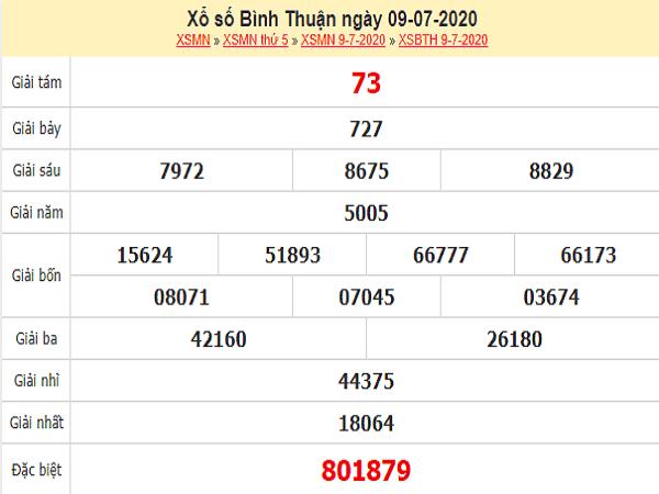 Dự đoán KQXSBT- xổ số bình thuận thứ 5 ngày 16/07/2020 chuẩn