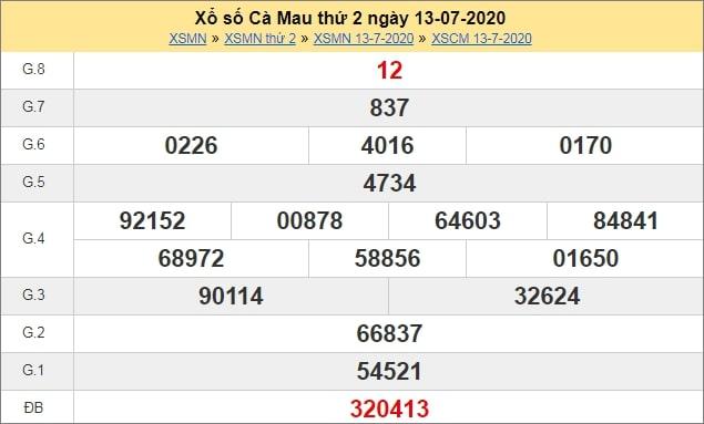Phân tích XSCM 20/7/2020