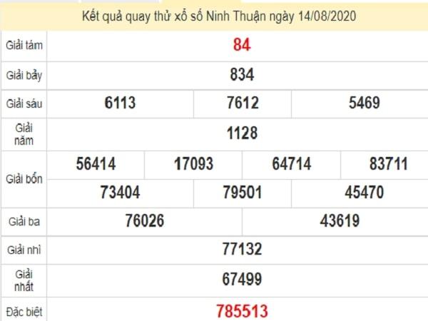 Quay thử xổ số Ninh Thuận ngày 14 tháng 8 năm 2020