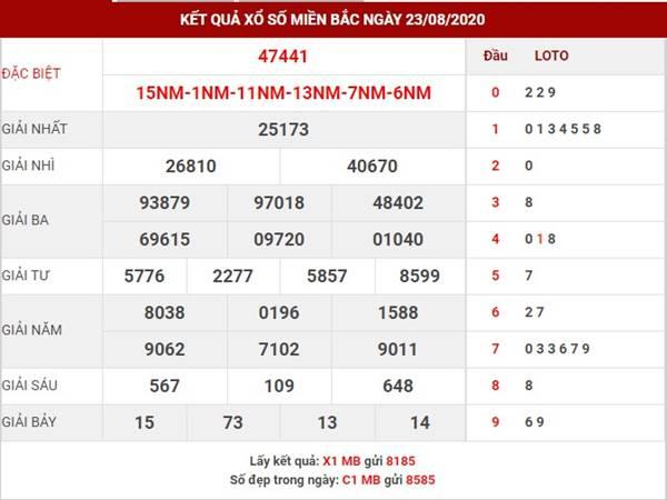 Thống kê Loto đẹp SX Miền Bắc thứ 2 ngày 24-8-2020
