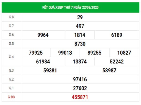 Thống kê KQXSBP- xổ số bình phước thứ 7 ngày 29/08/2020 chi tiết