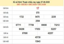 Phân tích XSNT 14/8/2020