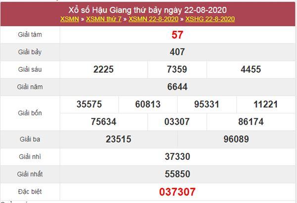 Soi cầu KQXS Hậu Giang 29/8/2020 thứ 7 siêu chuẩn xác