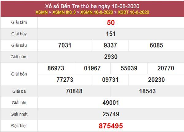 Thống kê XSBT 25/8/2020 chốt lô VIP Bến Tre thứ 3