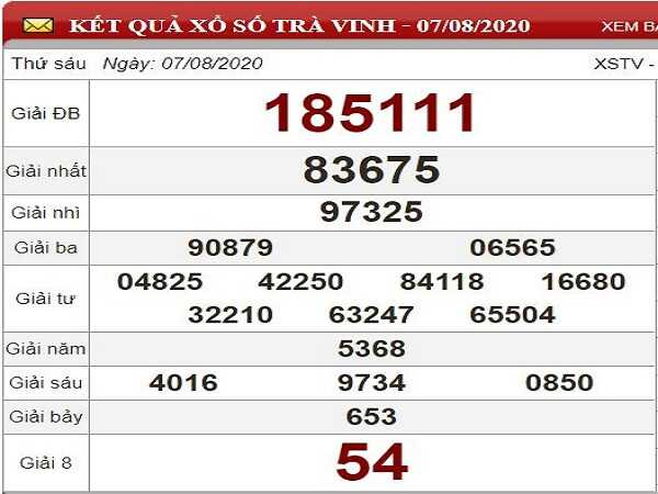 Phân tích KQXSTV- xổ số trà vinh thứ 6 ngày 14/08 hôm nay