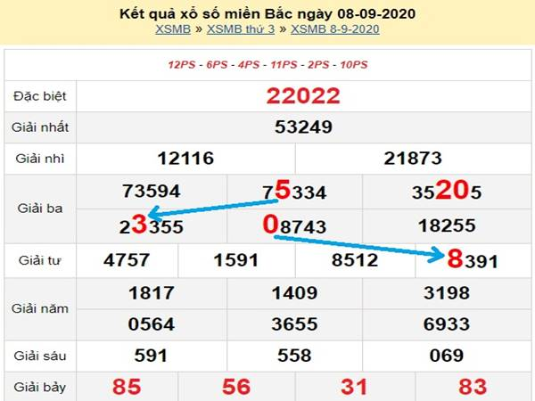 du-doan-xsmb-ngay-9-9-2020-du-doan-xo-mien-bac-thu-4