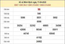 Phân tích XSBDI 24/9/2020
