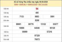 Nhận định XSVT 15/9/2020