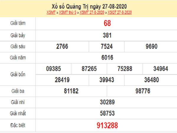 Thống kê KQXSQT- xổ số quảng trị ngày 03/09/2020