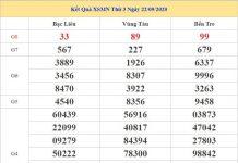 Phân tích KQXSMN 29/9/2020 chốt KQXS miền Nam thứ 3