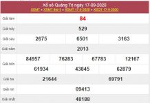 Soi cầu KQXS Quảng Trị 24/9/2020 thứ 5 siêu chuẩn xác