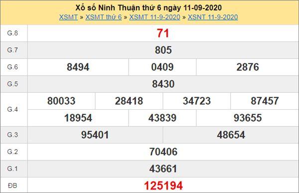 Soi cầu XSNT 18/9/2020 chốt lô số đẹp Ninh Thuận thứ 6
