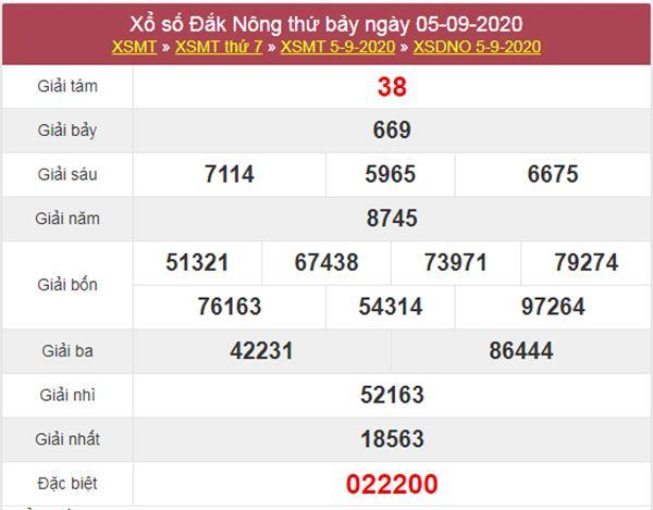 Thống kê XSDNO 12/9/2020 chốt KQXS Đắc Nông thứ 7