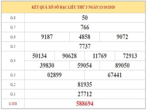 Thống kê XSBL ngày 20/10/2020 dựa vào phân tích KQXSBL kỳ trước