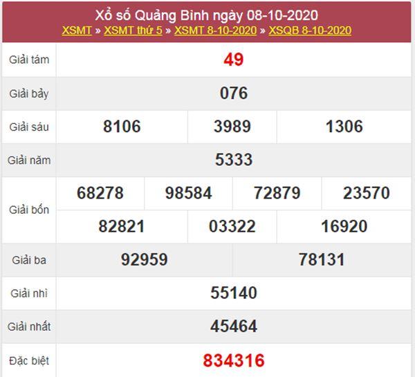 Nhận định KQXS Quảng Bình 15/10/2020 chốt XSQB thứ 5