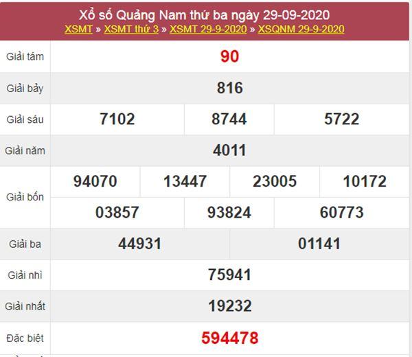 Nhận định KQXS Quảng Nam 6/10/2020 chốt XSQNM thứ 3