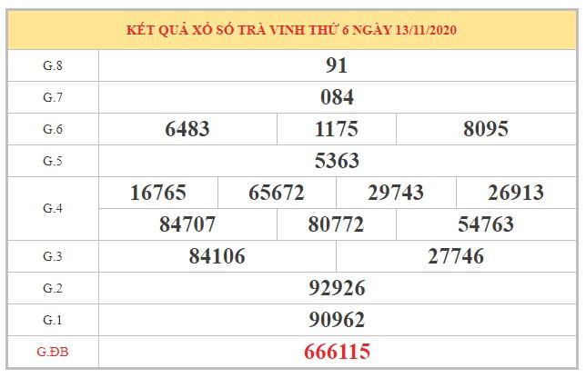 Soi cầu XSTV ngày 20/11/2020 dựa trên kết quả kỳ trước