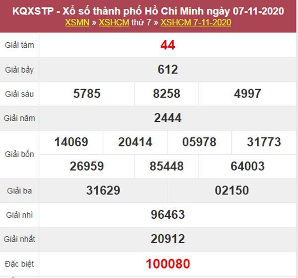 Soi cầu KQXS Hồ Chí Minh 9/11/2020 chính xác và miễn phí