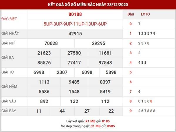 Thống kê KQSXMB thứ 5 ngày 24/12/2020