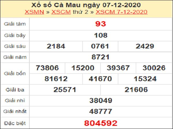 Thống kê XSCM ngày 14/12/2020- xổ số cà mau cụ thể