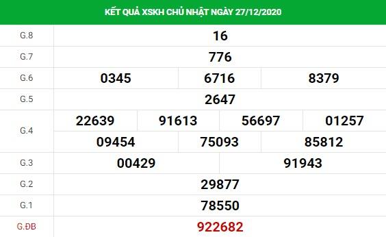 Phân tích kết quả XS Khánh Hòa ngày 30/12/2020