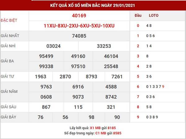 Thống kê kết quả SXMB thứ 7 ngày 30/1/2021