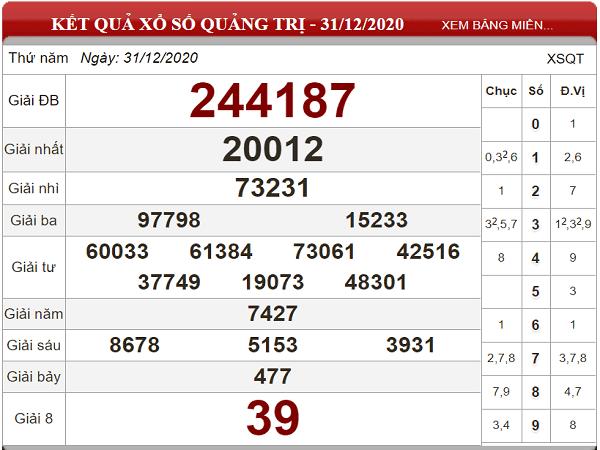 Soi cầu KQXSQT ngày 07/01/2021- xổ số quảng trị