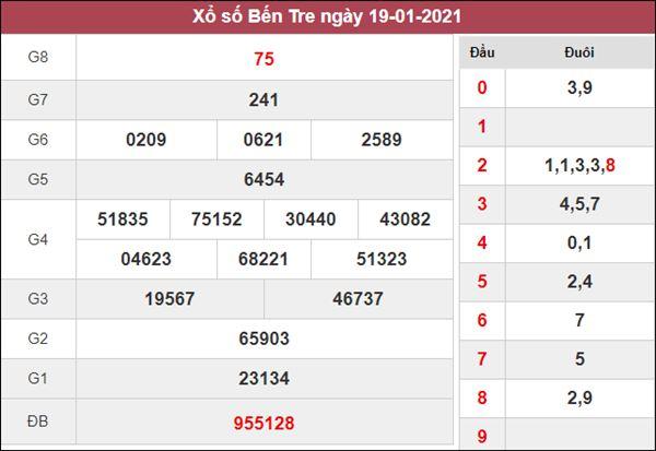 Nhận định KQXS Bến Tre 26/1/2021 chốt XSBT hôm nay