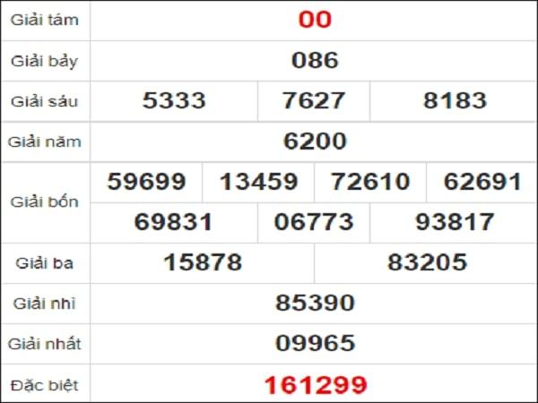 Quay thử xổ số Quảng Nam ngày 12/1/2021